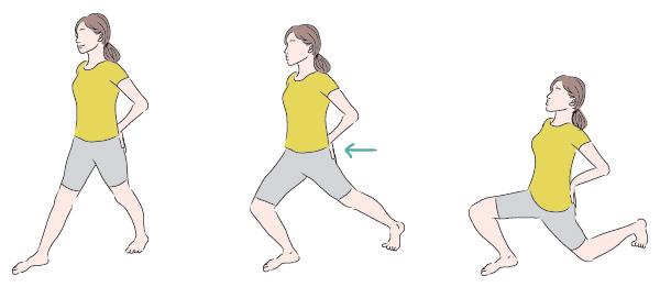 動作四:伸展尾椎