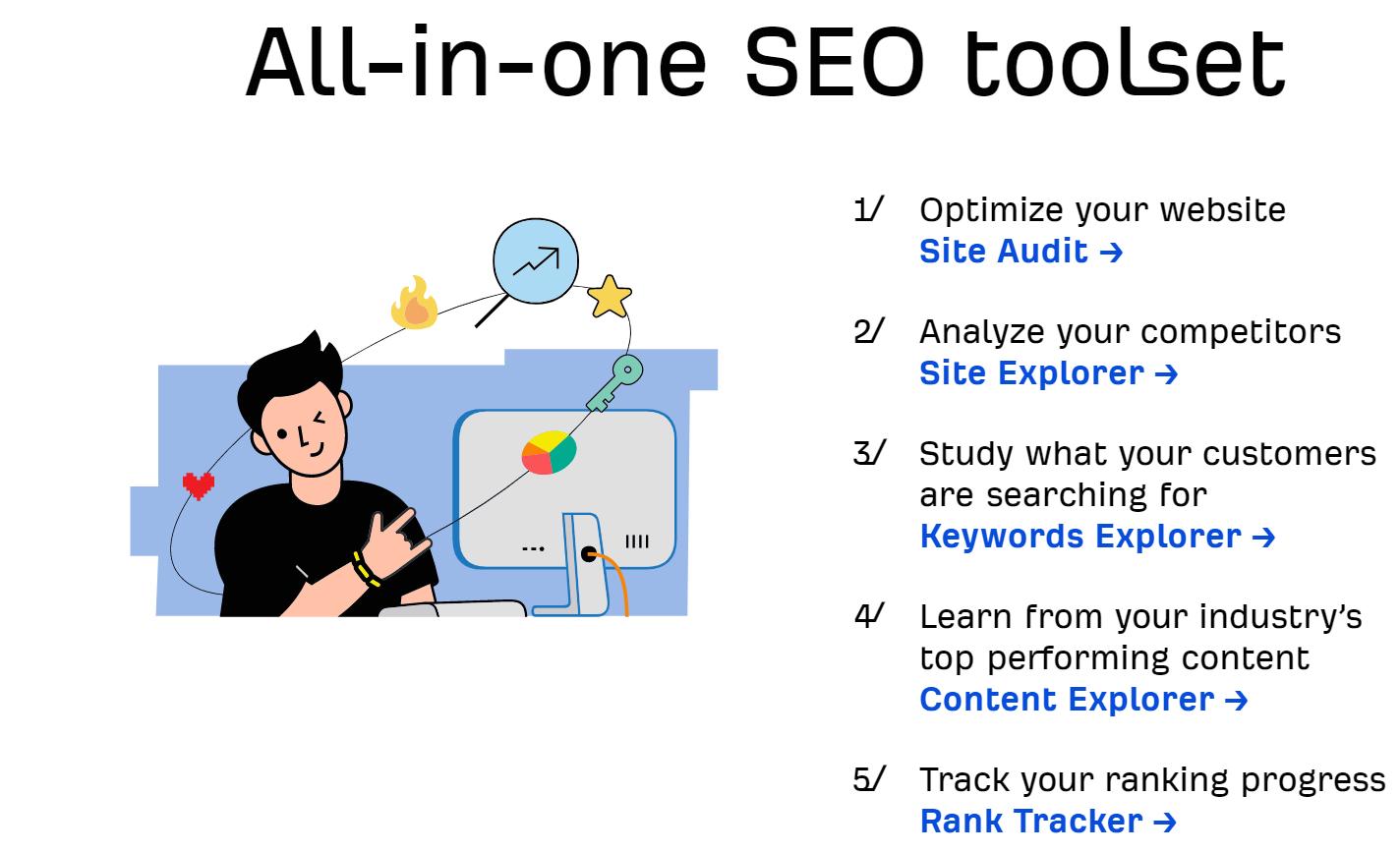 Website SEO Analysis Tool: Ahrefs