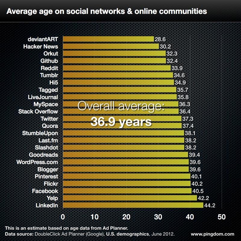 Età-media-social-network.jpg