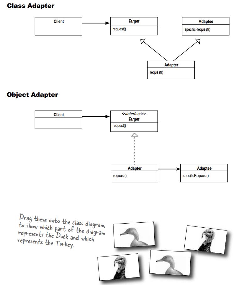 So sánh Class Adapter và Object Adapter