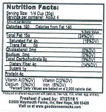 Nutrition Facts of Good Sense Pinenuts, NET WT. 4 OZ