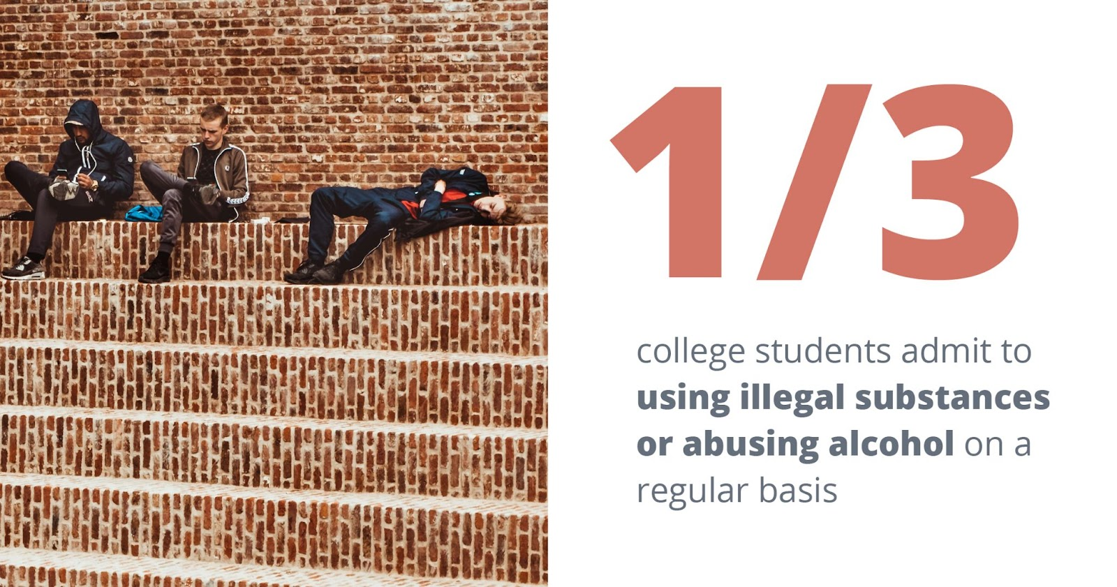 1/3 college students admit to using illegal substances or abusing alcohol on a regular basis
