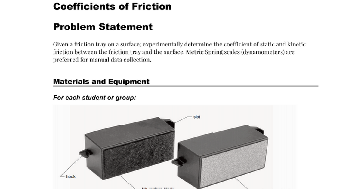 Experiment 5 Coefficients of Friction Google Docs – Coefficient of Friction Worksheet