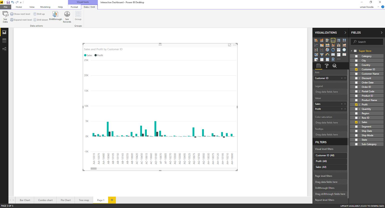 Interactive Dashboard In Microsoft Power BI 45