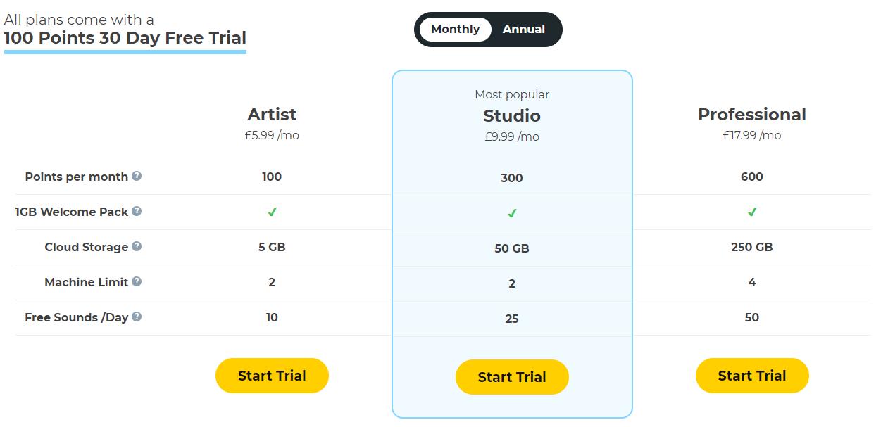 loopcloud cloud sample library service pricing