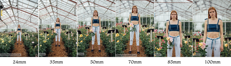 Comparison of different lens images in DIY Event Photography