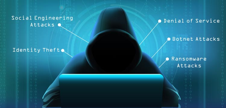 The image is showing the 5 types of threats in cybersecurity.