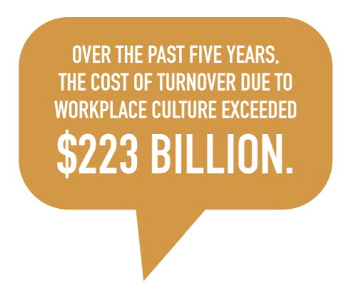 business cost of employee turnover 2019 Culture Report