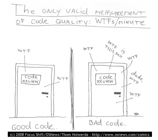 how to differentiate bad code from good code repository for developer in Cameroon
