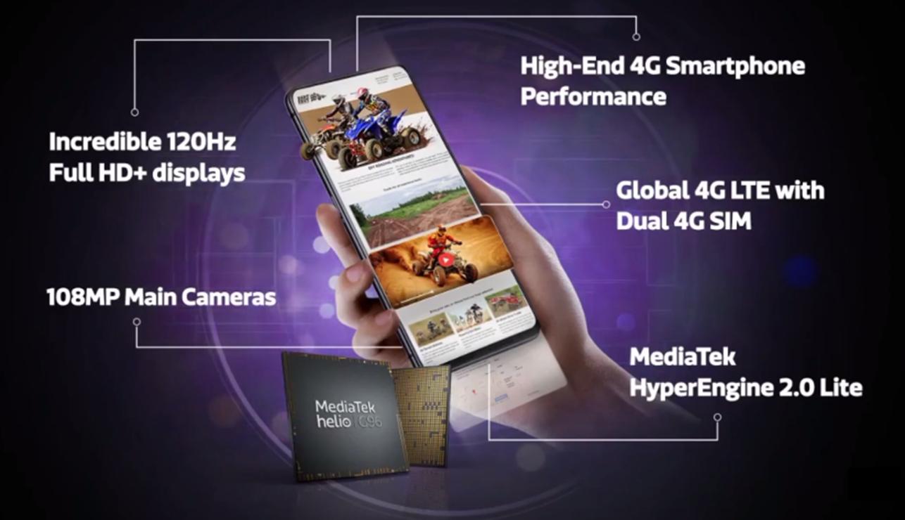 TECNO's CAMON Series To Be The First MediaTek Helio G96 Smartphones In The African Market