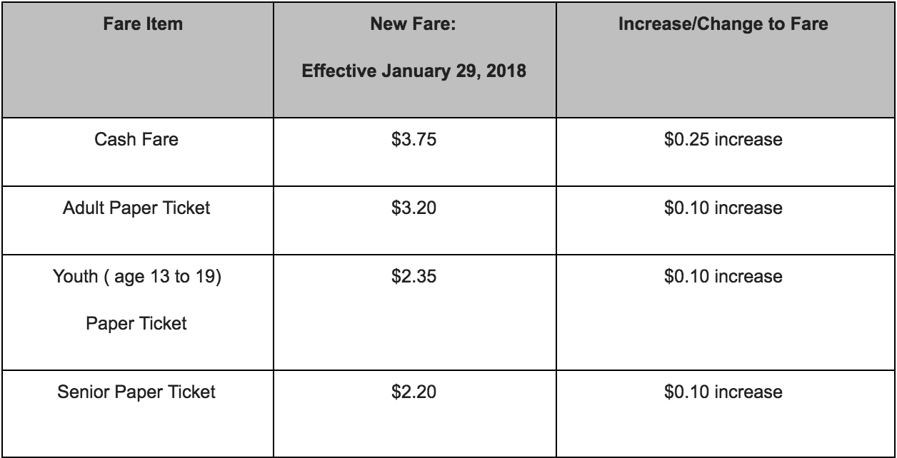 Adult bus fares exact