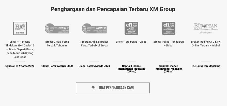 Penghargaan XM Indonesia
