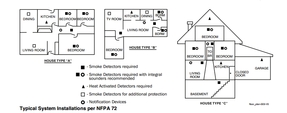 Whatu0027s The Best Place To Install 5808w3 Heat Detectors?