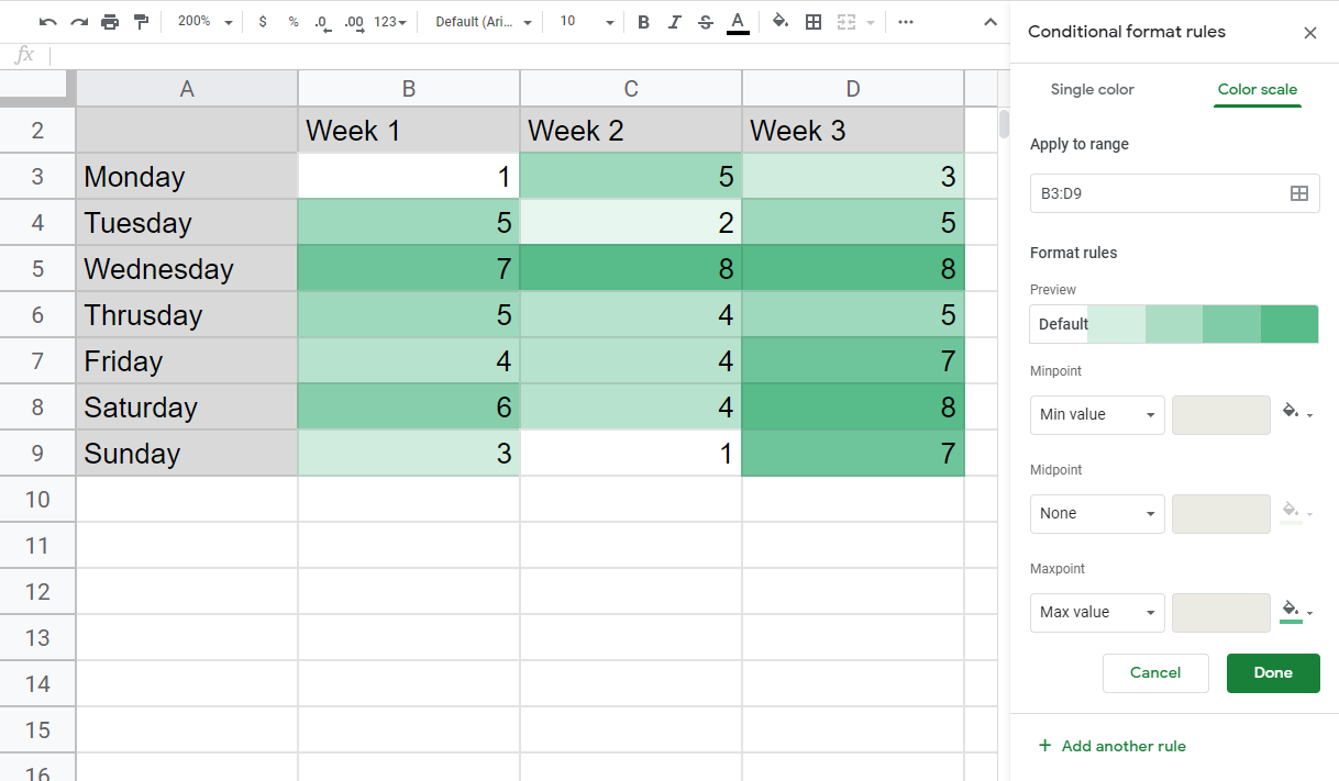 Open Conditional Formatting Panel