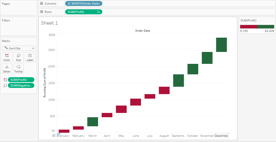 Free tableau tutorial pdf waterfall chart in tableau corporate finally your waterfall chart is ready ccuart Images