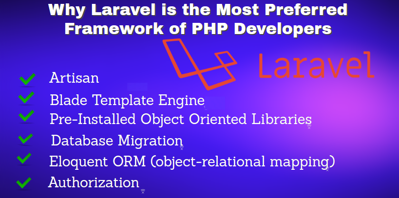 Why is Laravel the Most Preferred Framework of PHP Developers