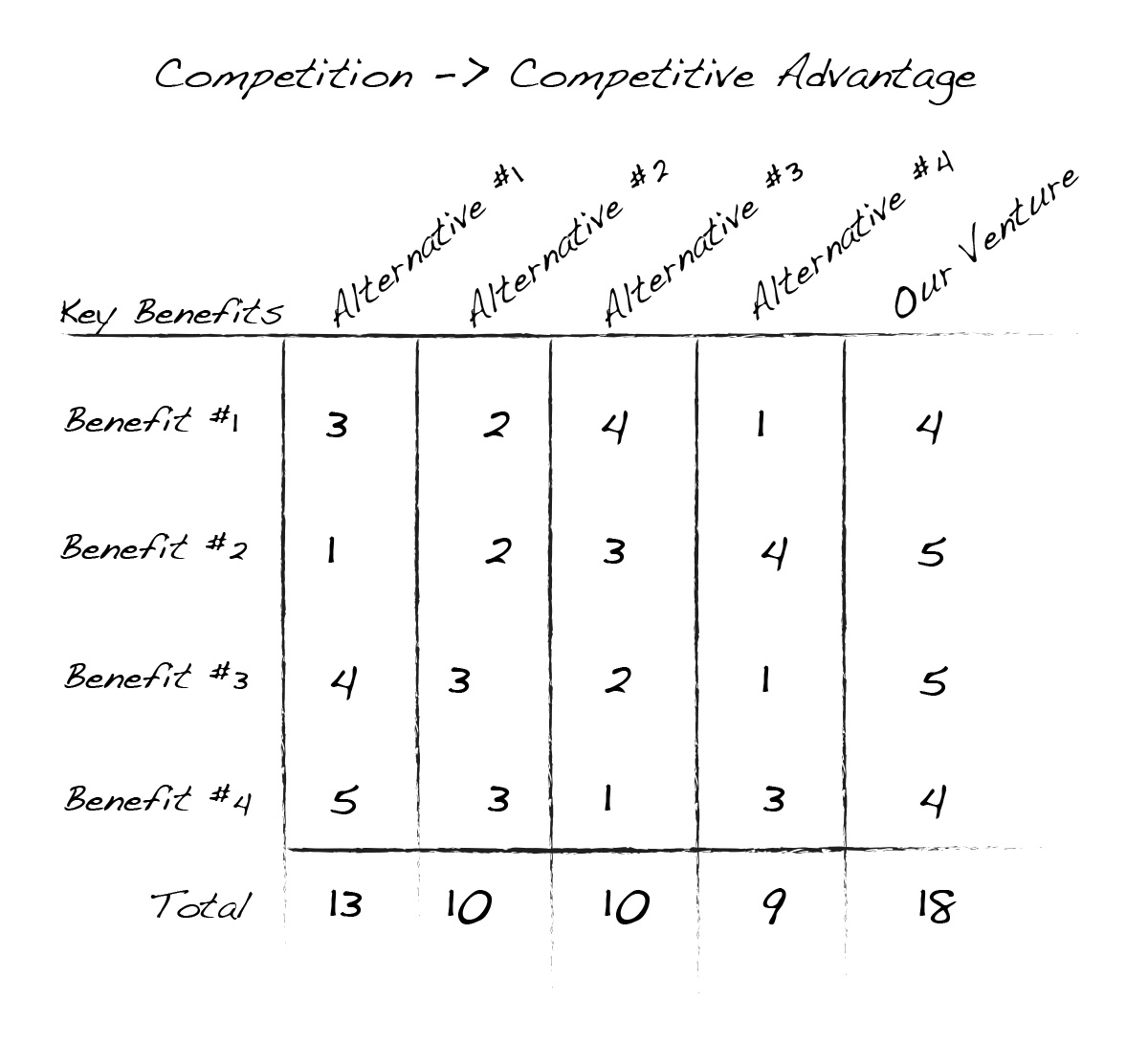 Copy of competition-competitiveadv.jpg