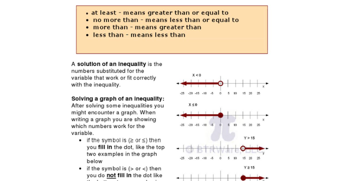 Greater Than Or Equal To Examples