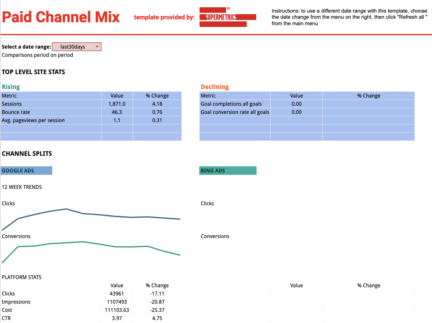 Paid channel mix reporting template - Google Sheets