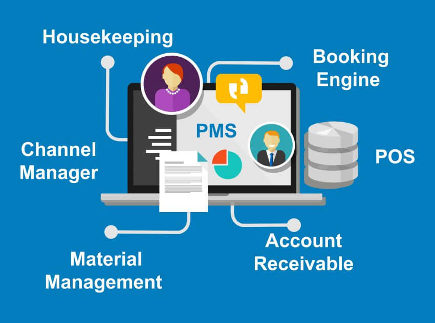 4 Strategies to Improve Your Hotel Management Software - Orderlina