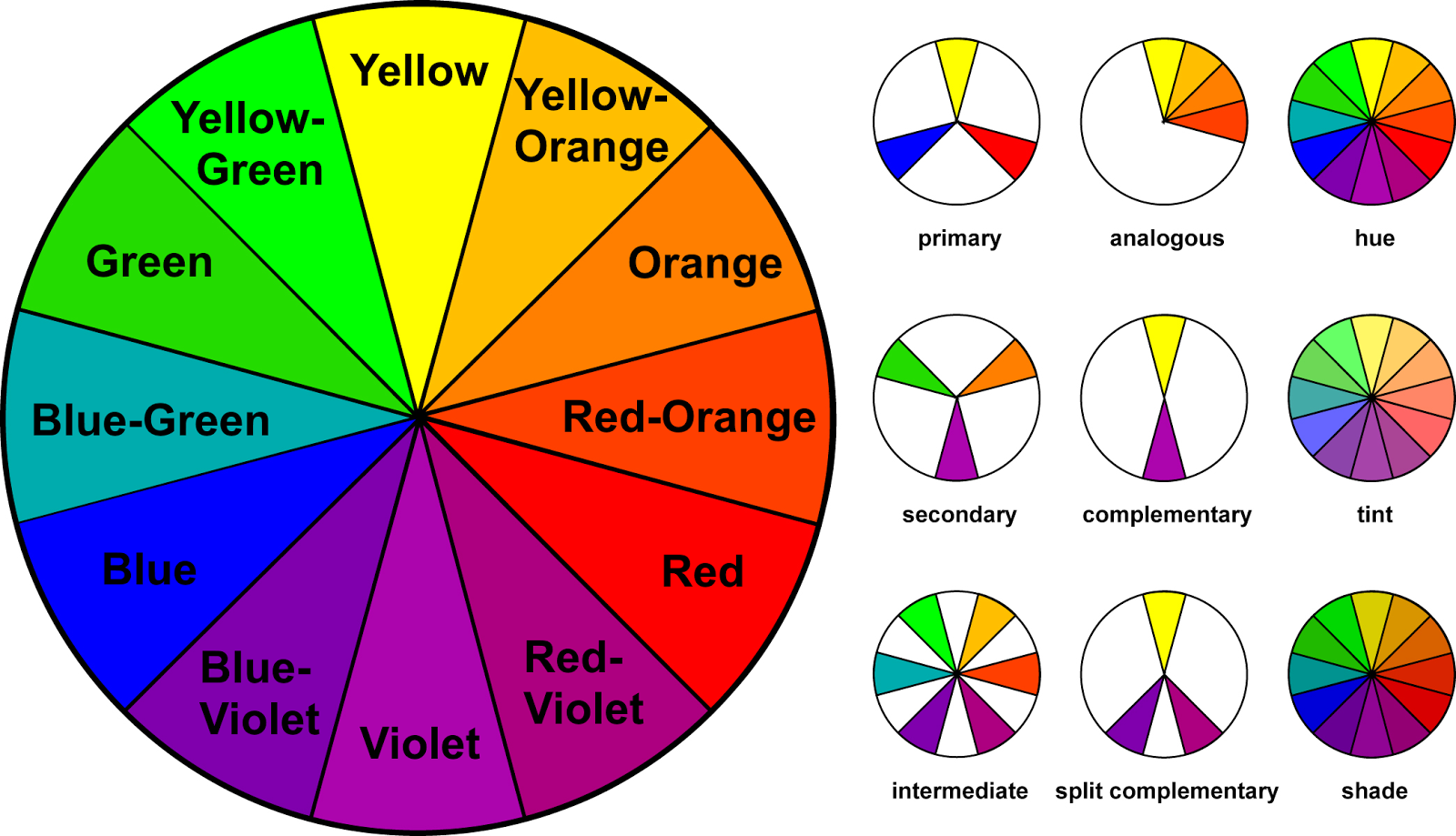 Color theory basics images learn the basics of color nvjuhfo Image collections