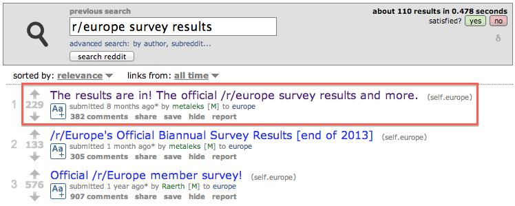 Reddit Demographics: Primarily Young Adult Males