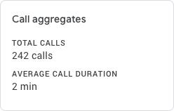 CallJoy call length