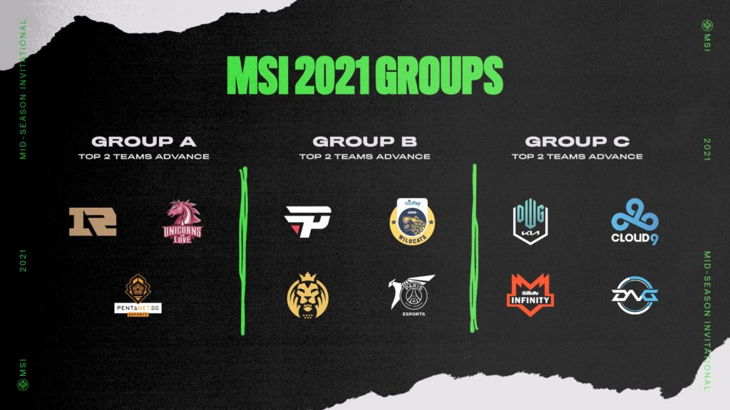 Everything you need to know about MSI 2021: New format, schedule, prize |  Dot Esports