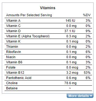 Caviar Nutritional Information