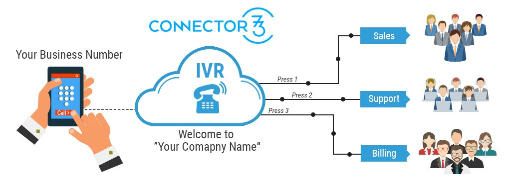 Reduce help desk calls with interactive voice response system
