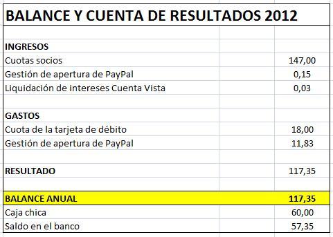 2012 00 00_balance y cuenta de resultados_2.jpg