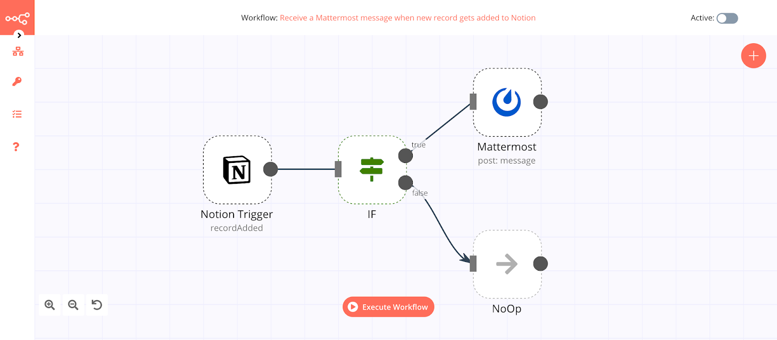Workflow for meeting notes updates