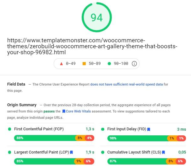 Fastest WooCommerce themes - ZeroBuild speed result