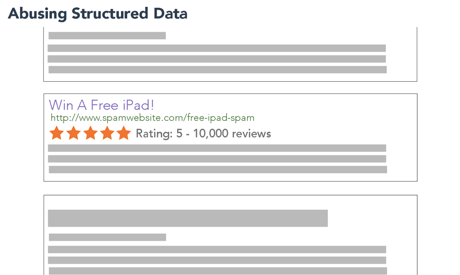 example of abusing structured data