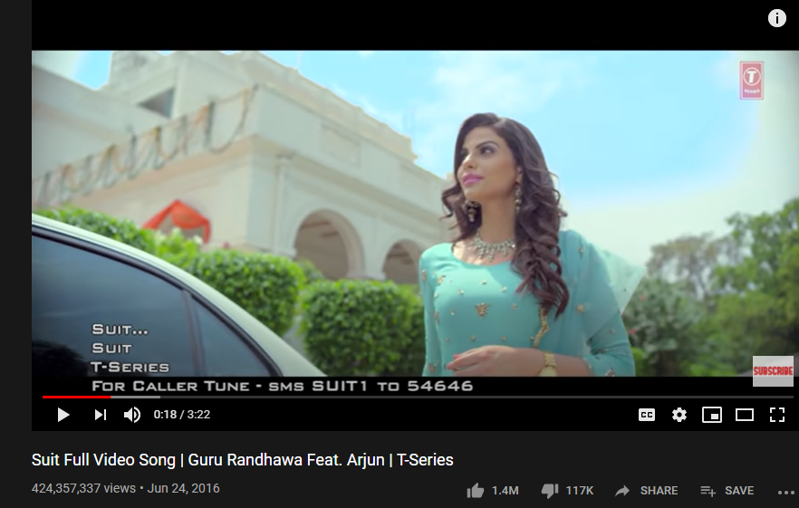 The 'Nameless' Female Leads Of Popular Popular Punjabi Music Videos