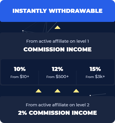 - Referral's loans of $10 (our min') to $499.99, you'll earn 10% commission. - Referral's loans of $500 to $2,999.99, you'll earn 12% commission. - Referral's loans of $3,000 and above, you'll earn 15% commission.