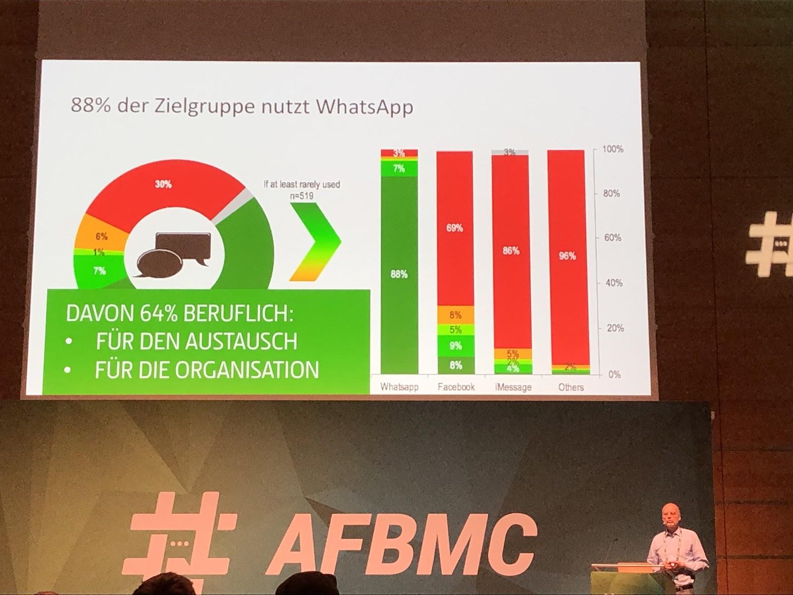 AFBMC WhatsApp Landwirtschaft John Deere