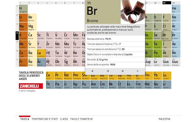 Tavola periodica degli elementi 4kids chrome web store - Tavola periodica degli elementi chimica zanichelli ...