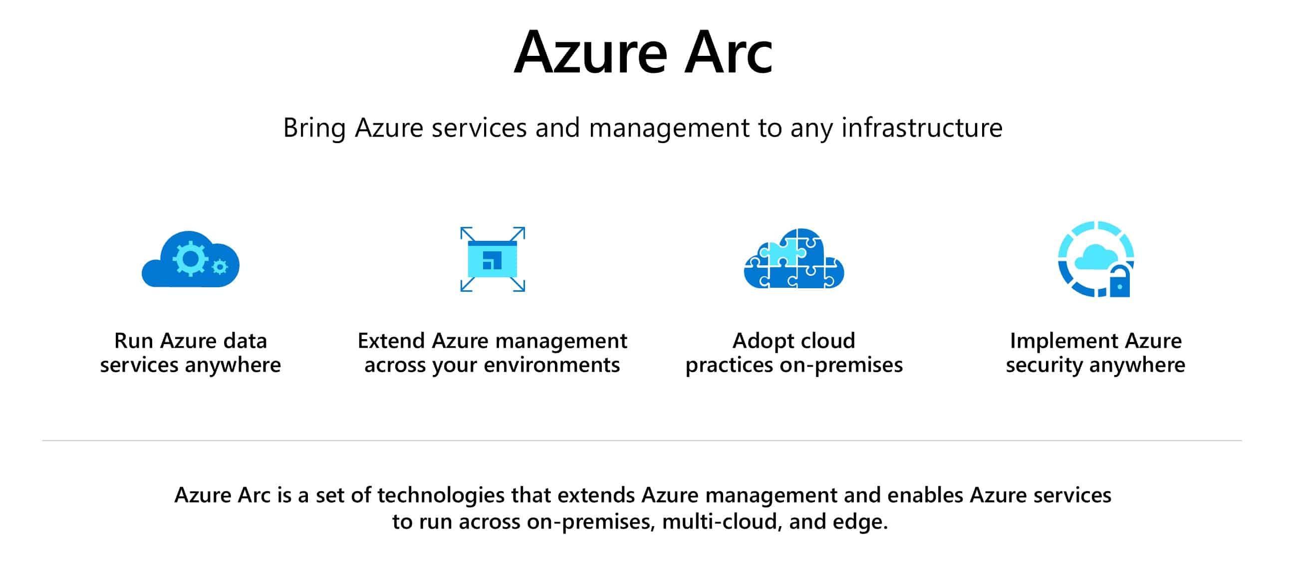 C:\Users\Cotocus5\Desktop\Azure-Arc-Overview.jpg