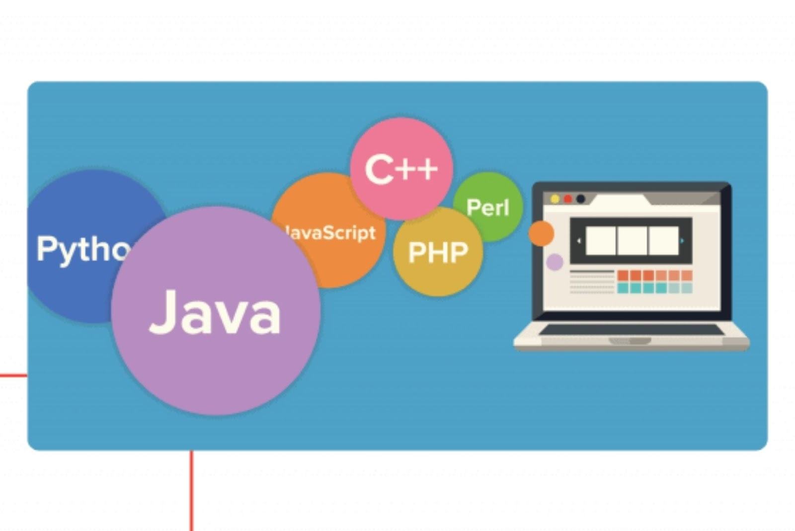 Programming languages and frameworks