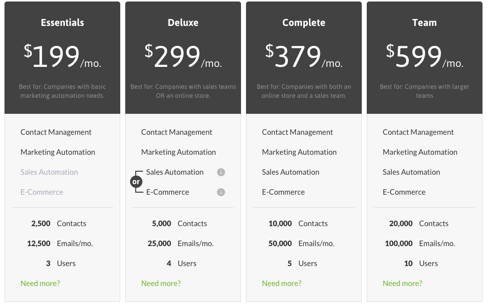 infusionsoft pricing.png