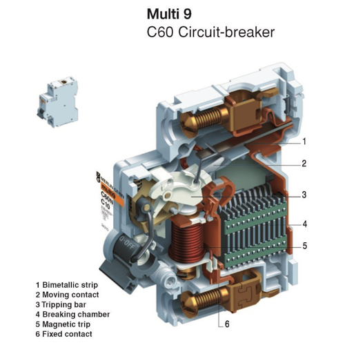 Cấu tạo Aptomat MCB Multi9 Schneider