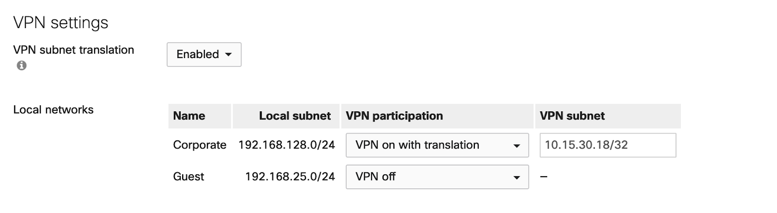 Using Site-to-site VPN Translation - Cisco Meraki
