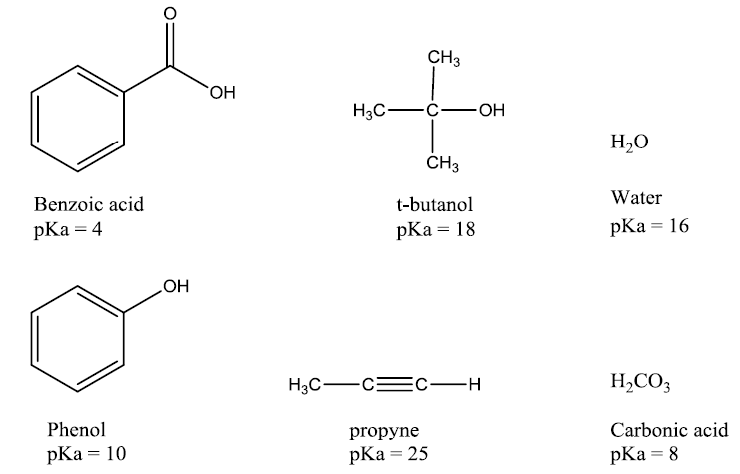 Reactions of butanols with hydrbromic acid