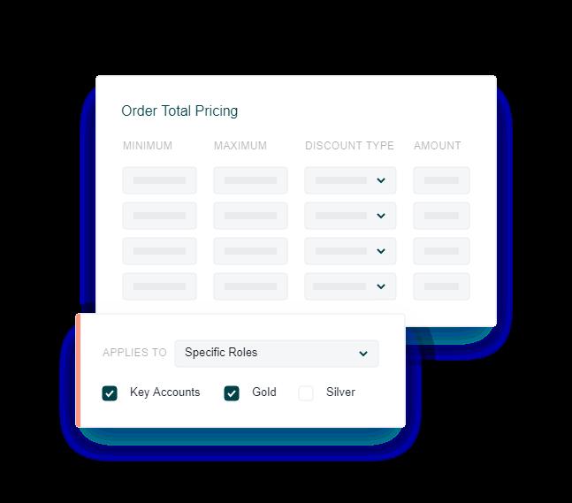 Custom Pricing