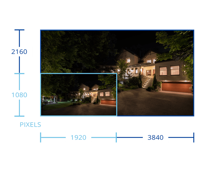 4K nocturnal security camera resolution chart