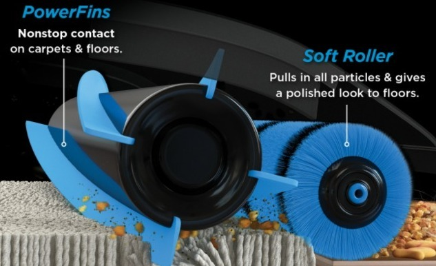 What is Duoclean Powerfin?