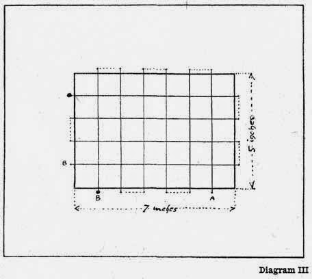 Diagram III. A DEVICE FOR ENABLING STUDENTS TO OBSERVE APPEARANCES AS A FLAT SUBJECT
