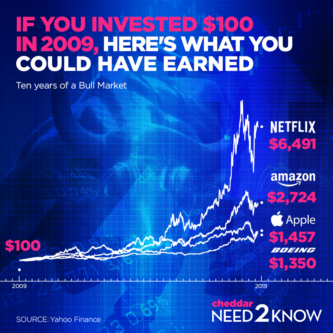 5  NET WORTH - Need2Know