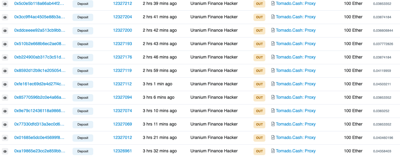 The attacker sent ETH in batches of 100 to Tornado Cash, a privacy-preserving mixer. Source: Etherscan.